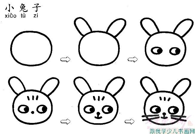 幼儿学画简笔画:小兔子头像简笔画(呈现过程)