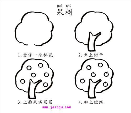 幼儿学简笔画:果树简笔画